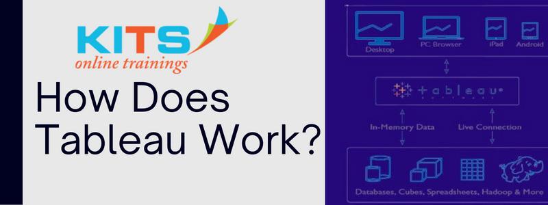 How does tableau work? | KITS Online Trainings