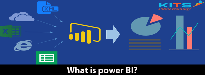What is Power BI? | KITS Online Trainings