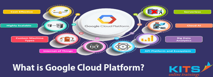 What is Google Cloud Platform? | KITS Online Trainings